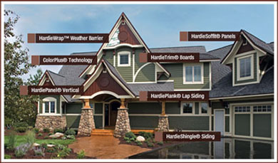 Hardie siding installation types and locations